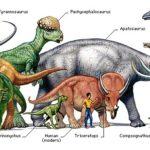 список динозавров