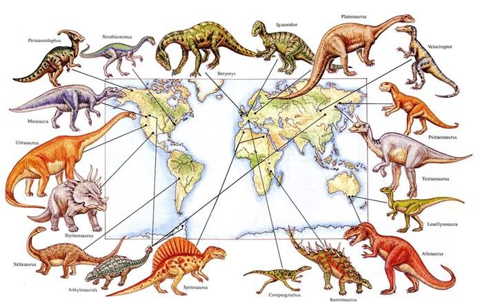 Разновидности динозавров