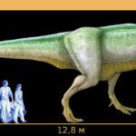 Как выглядит тираннозавр рекс