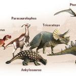 Имена динозавров